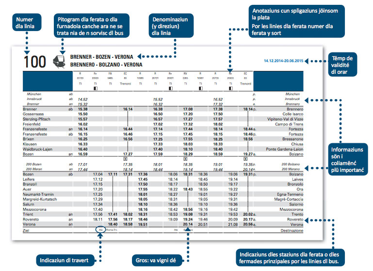 Südtirol Fahrplan Dreisprachig Bbd