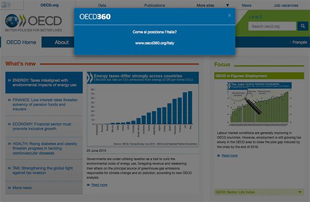 OECD-Homepage.