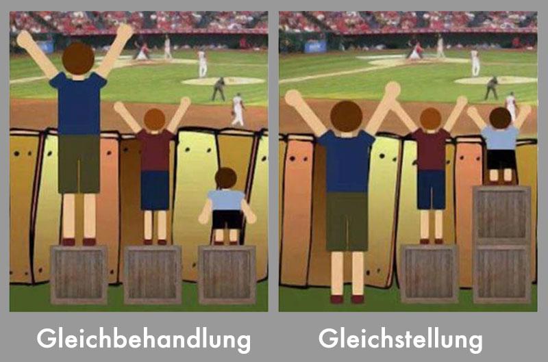 Gleichbehandlung vs. Gleichstellung.