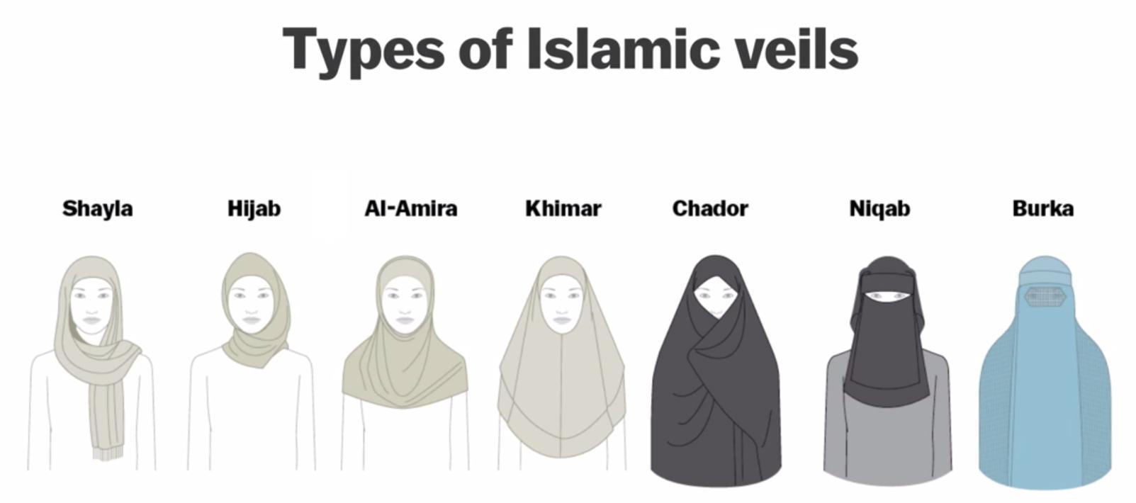 http://barringtonstageco.org/types-of-islamic-veils/