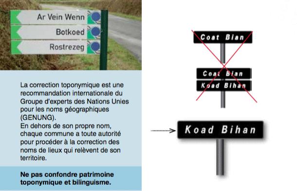 Toponomastik Bretagne.
